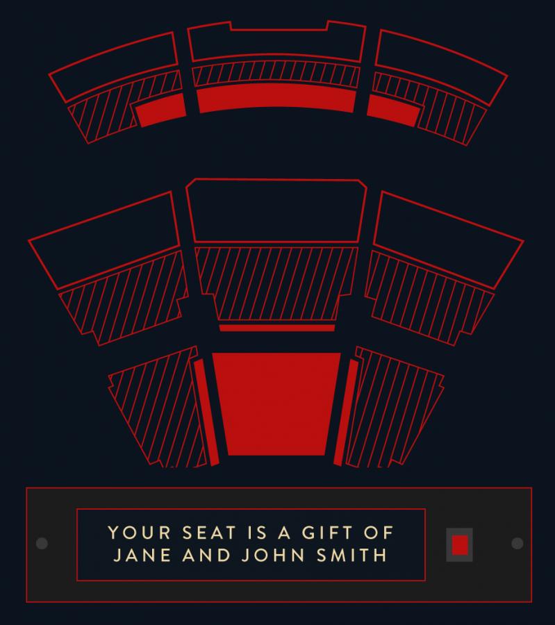 Seat Naming Chart